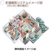 計画換システムイメージ図
