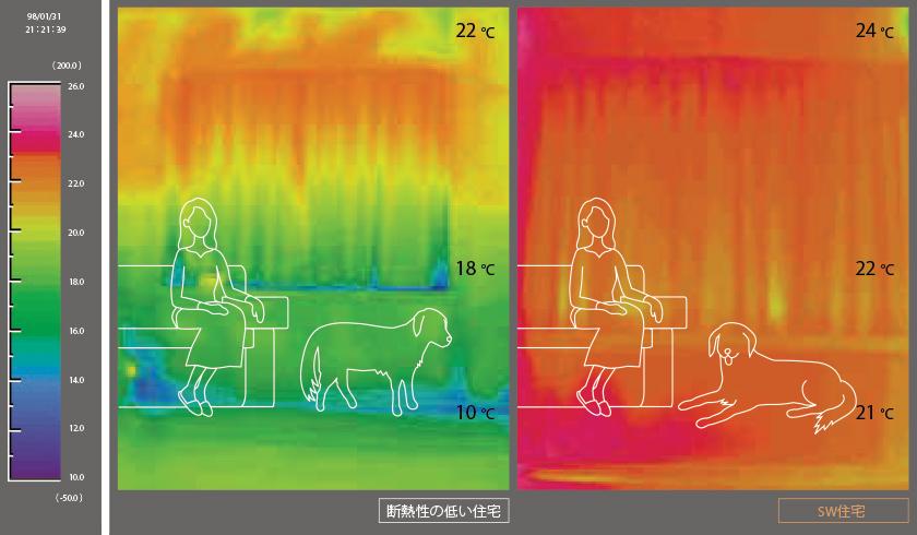 福岡市で温度差がない家なら馬渡ホームへ