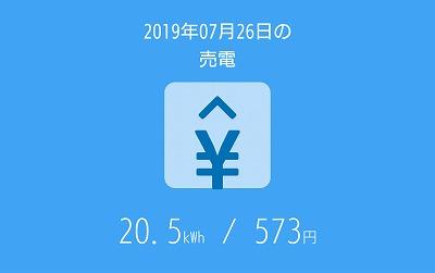 福岡市でスマートハウスなら馬渡ホーム