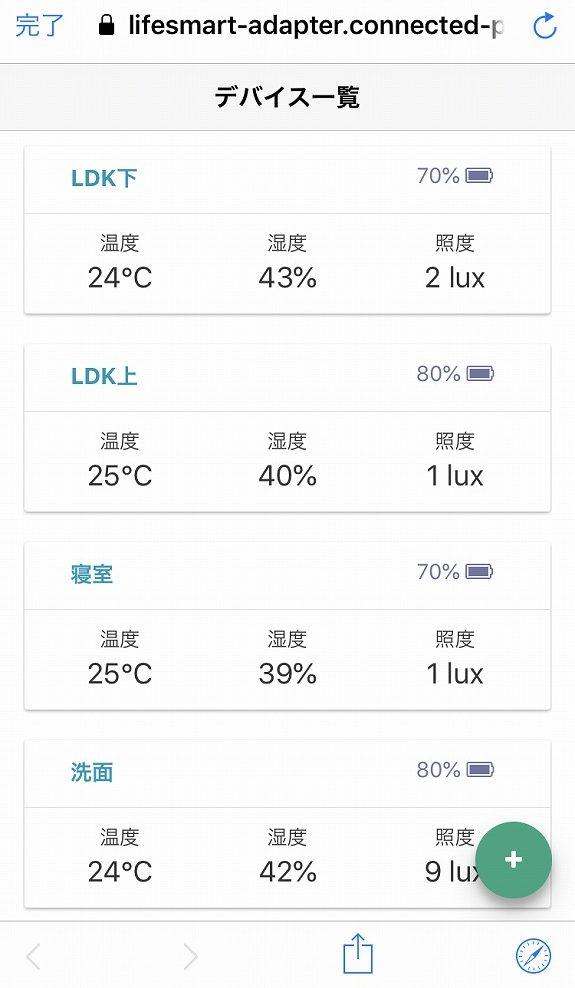 温度と湿度と照度