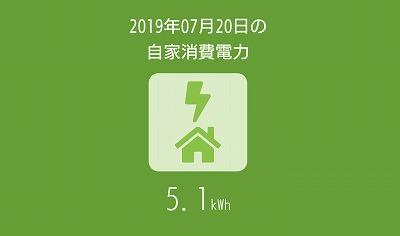 福岡市で工務店なら馬渡ホーム