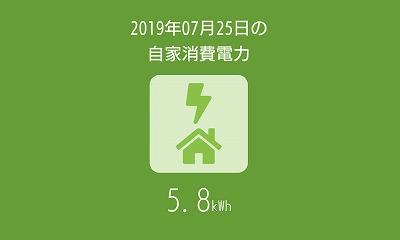福岡市で省エネ住宅なら馬渡ホーム