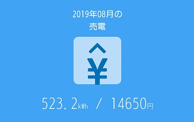 福岡市で高気密住宅なら馬渡ホーム